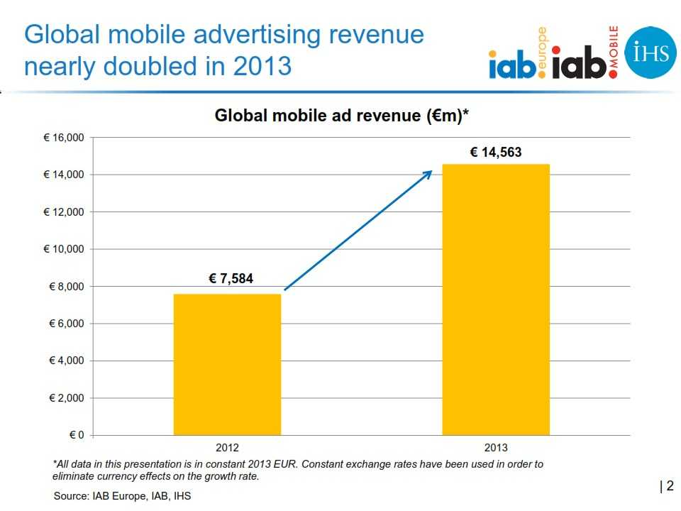 IAB_Europe_Global_mobile_advertising_revenue_2013_report_FINAL_002