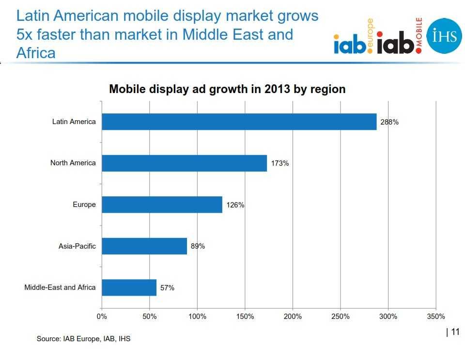 IAB_Europe_Global_mobile_advertising_revenue_2013_report_FINAL_011