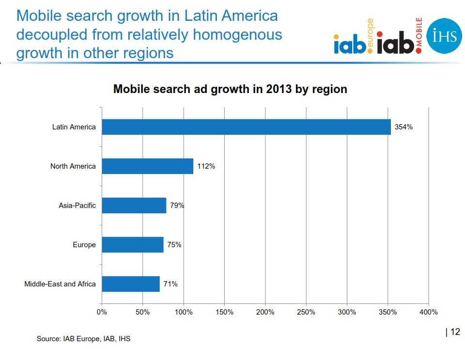 IAB_Europe_Global_mobile_advertising_revenue_2013_report_FINAL_012