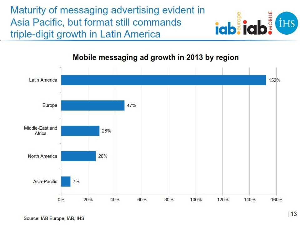 IAB_Europe_Global_mobile_advertising_revenue_2013_report_FINAL_013