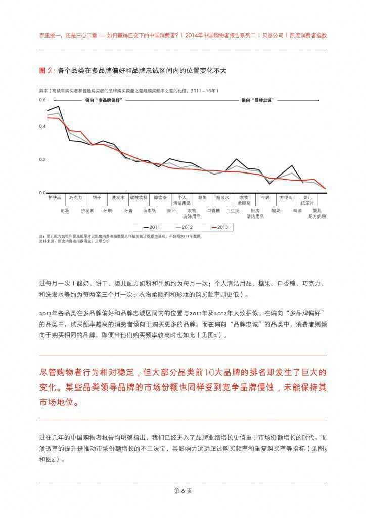 2014年中国购物者报告系列二_000010