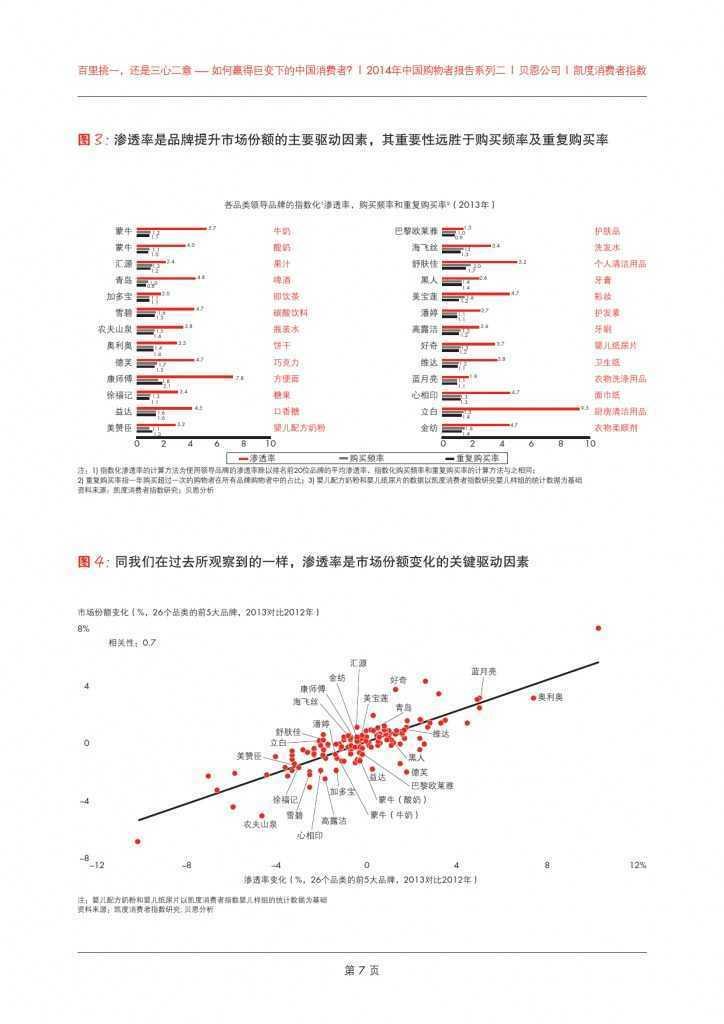 2014年中国购物者报告系列二_000011