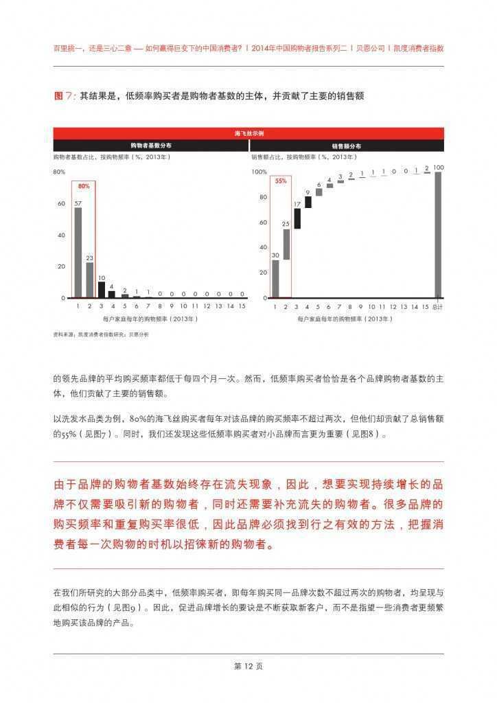 2014年中国购物者报告系列二_000016
