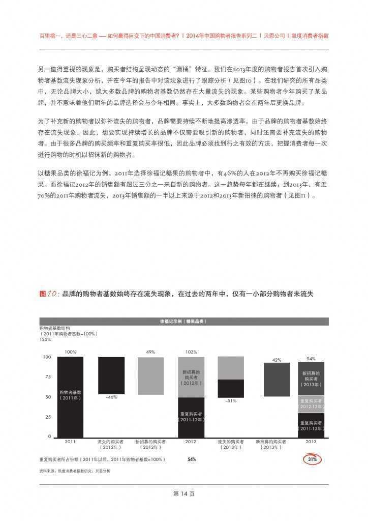 2014年中国购物者报告系列二_000018