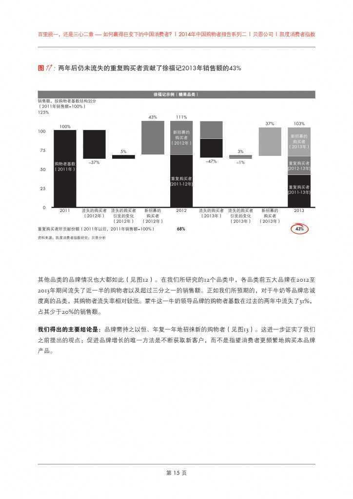 2014年中国购物者报告系列二_000019