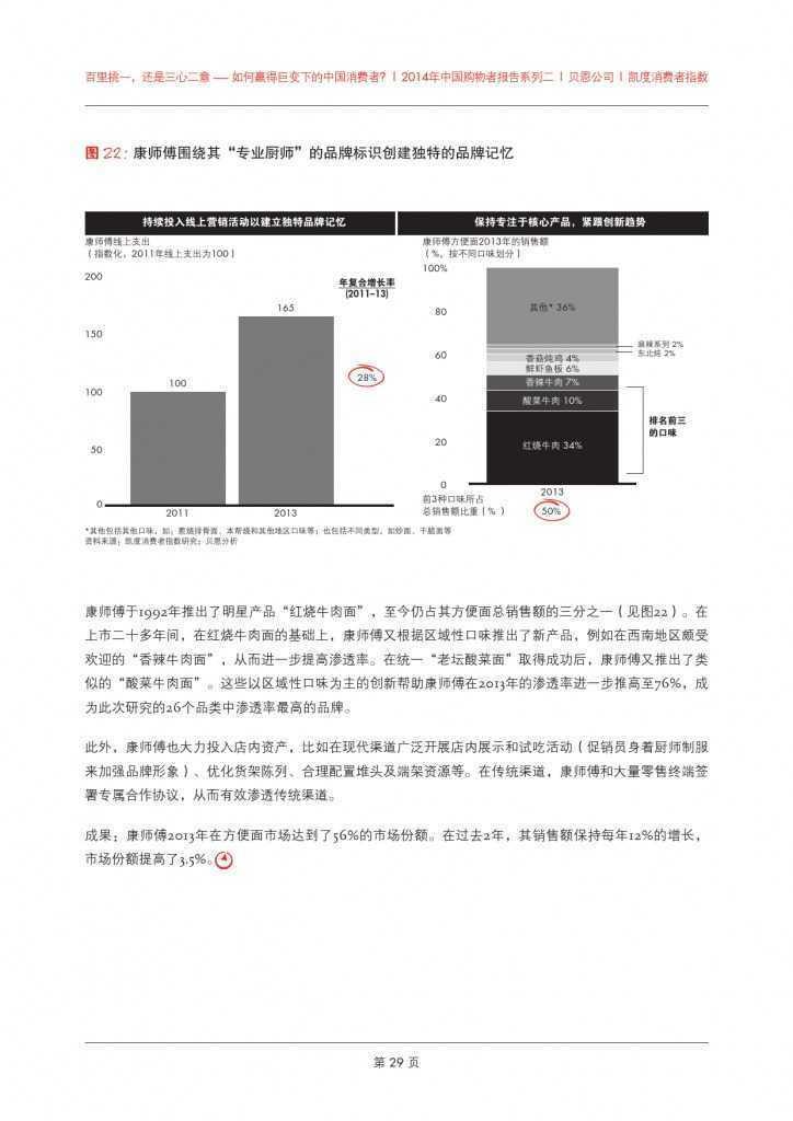 2014年中国购物者报告系列二_000033
