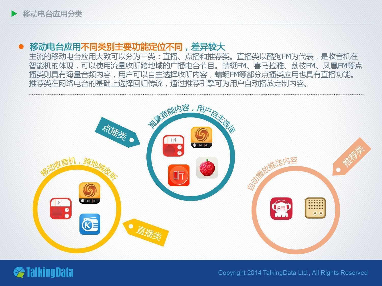 TalkingData:2014年移动电台应用行业报告_000005