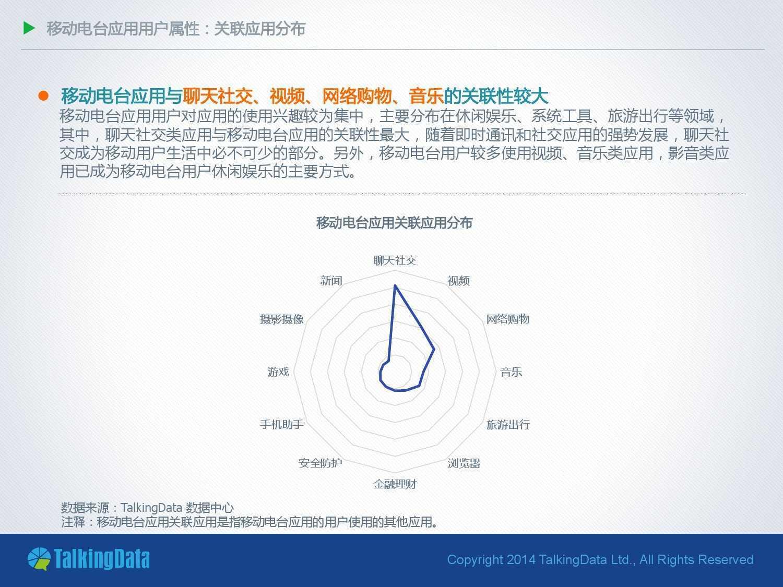 TalkingData:2014年移动电台应用行业报告_000018