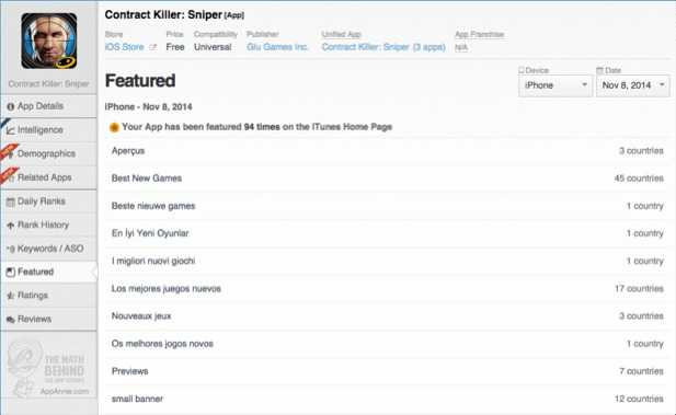 Contract Killer Sniper Featured