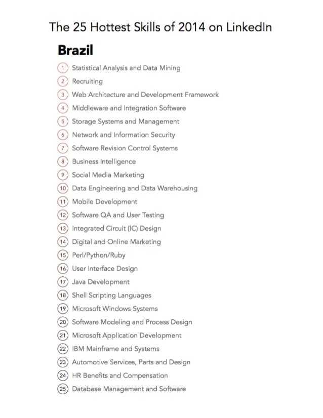 the-25-hottest-skills-of-2014-on-linkedin-2-638
