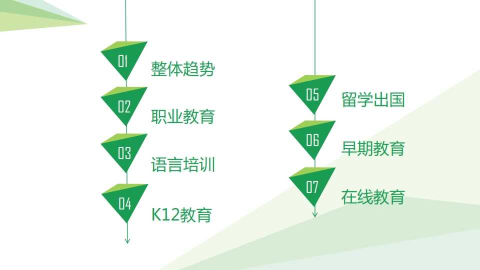 中国教育行业大数据白皮书0114_003