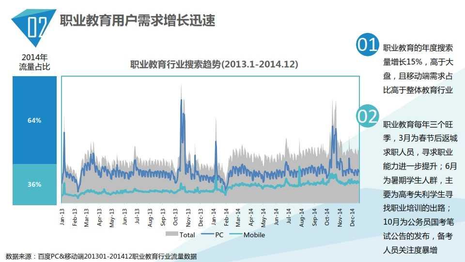 中国教育行业大数据白皮书0114_012