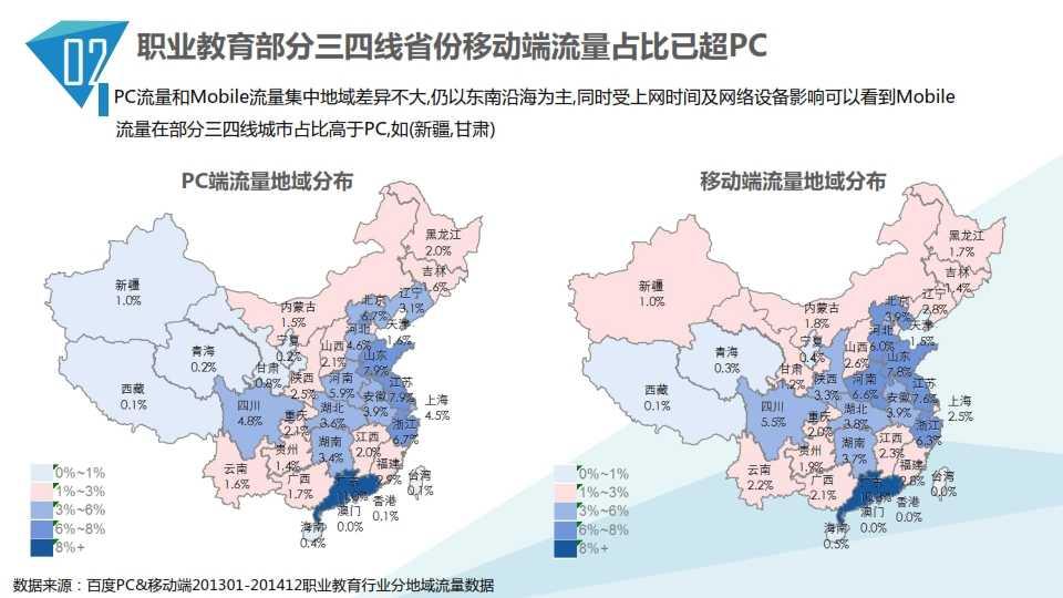 中国教育行业大数据白皮书0114_015