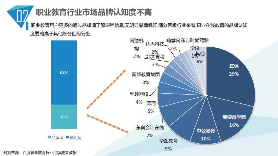 中国教育行业大数据白皮书0114_016