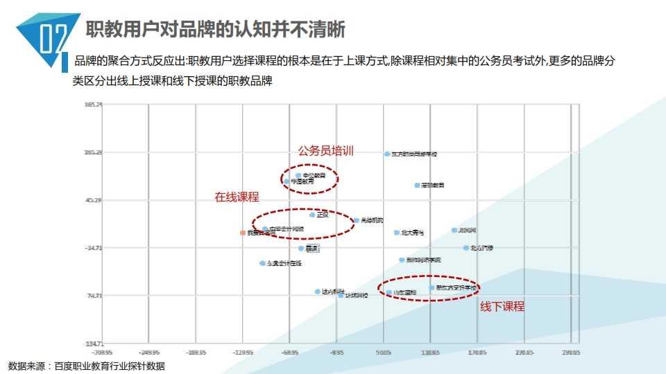 中国教育行业大数据白皮书0114_017