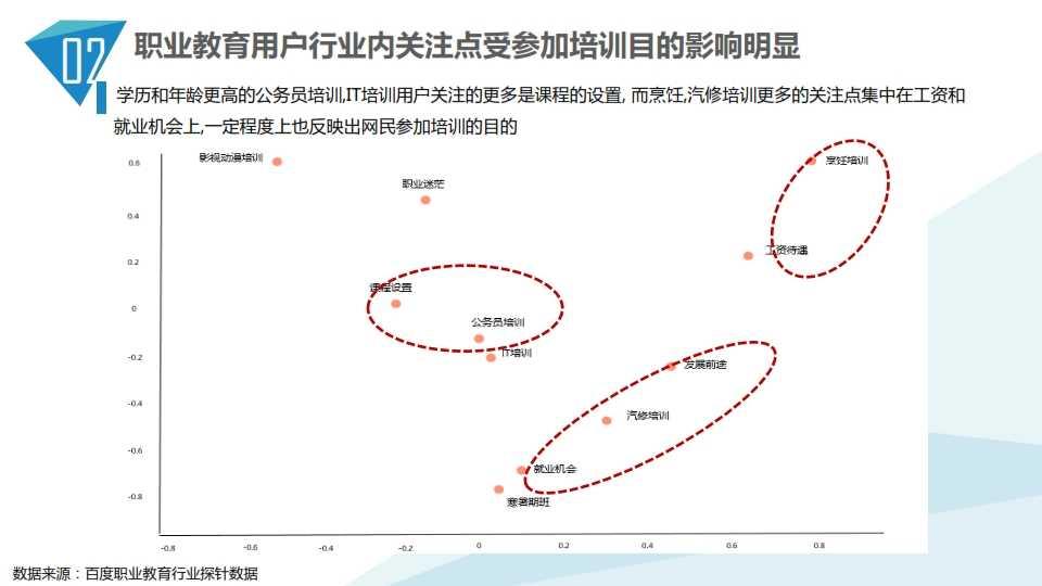中国教育行业大数据白皮书0114_020