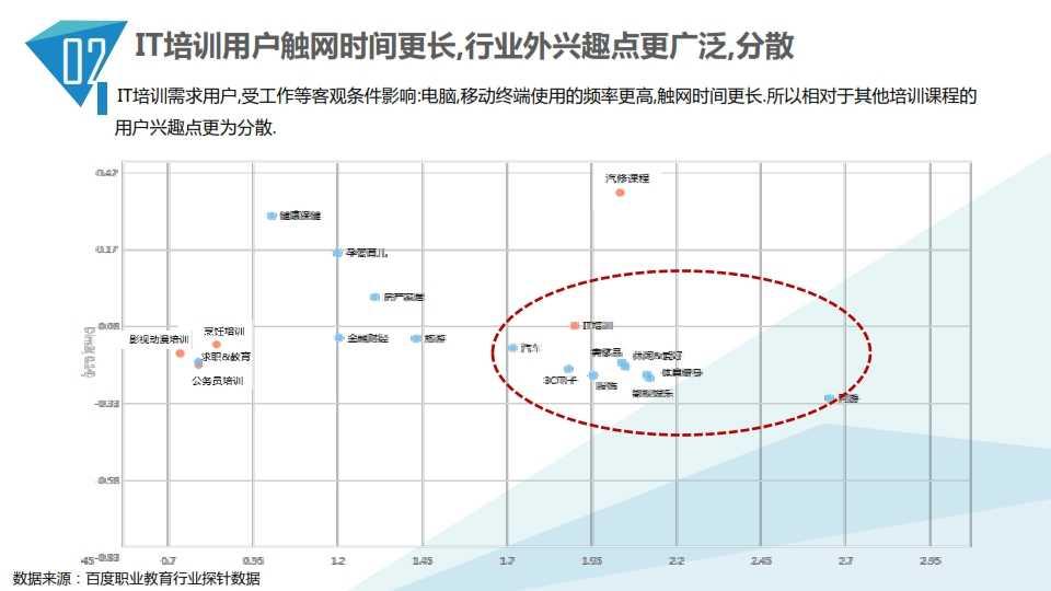 中国教育行业大数据白皮书0114_021