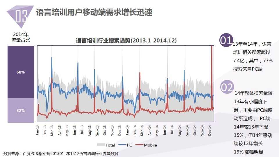 中国教育行业大数据白皮书0114_025