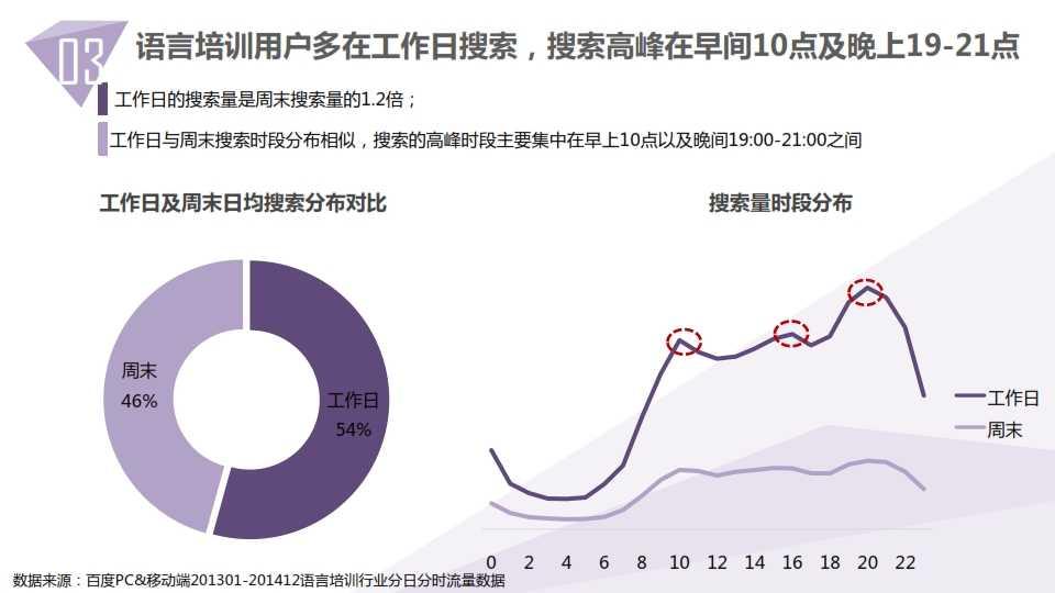 中国教育行业大数据白皮书0114_026