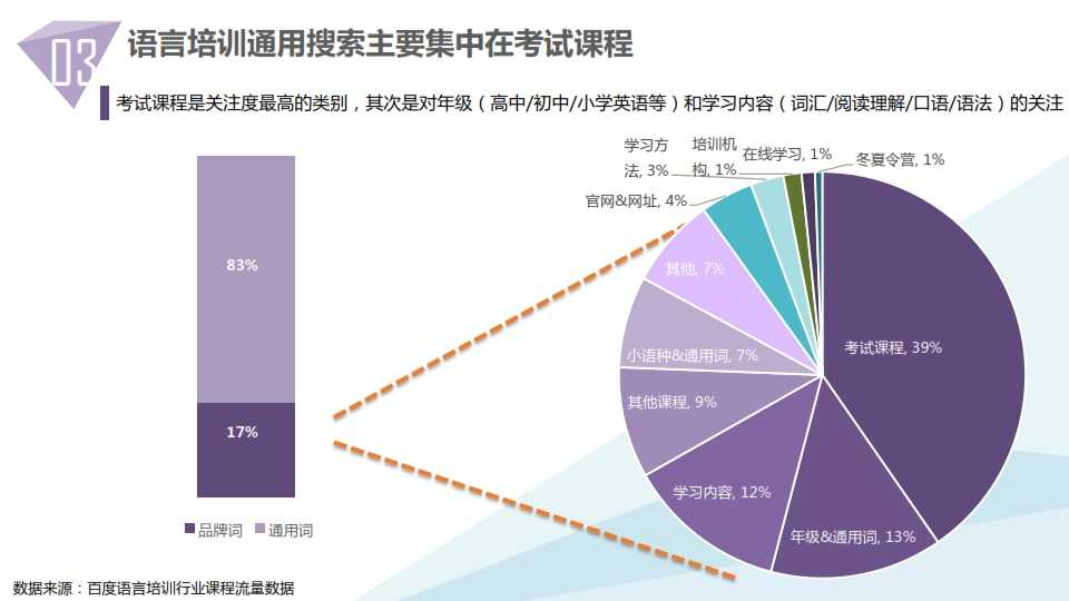 中国教育行业大数据白皮书0114_030