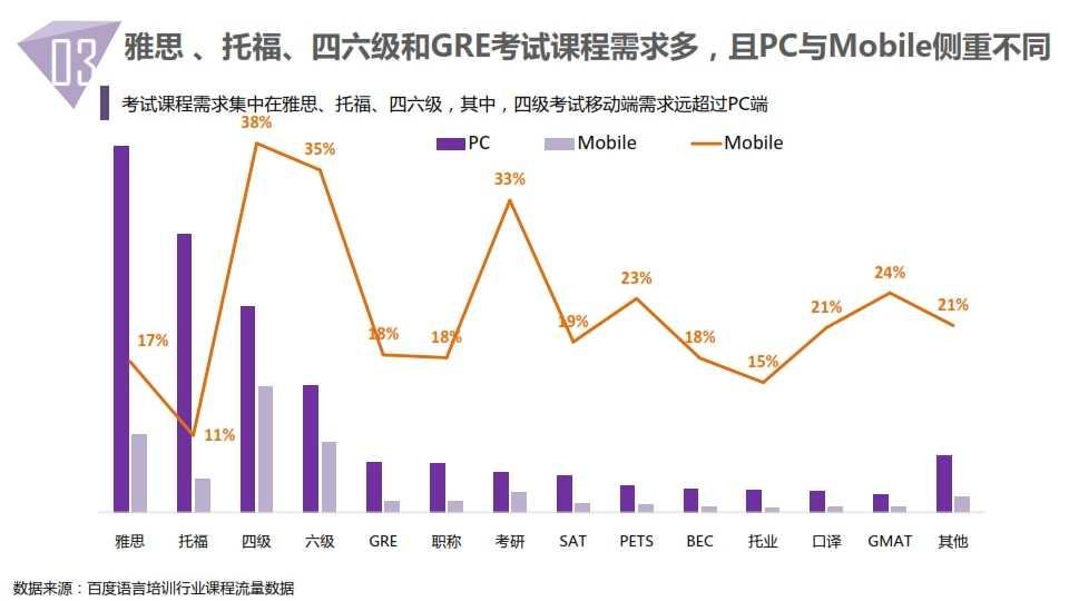中国教育行业大数据白皮书0114_031