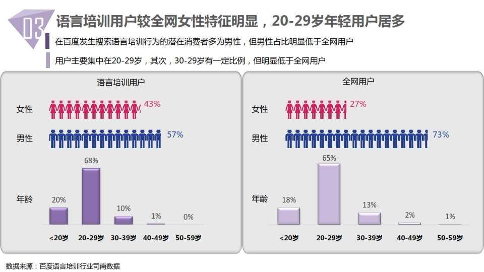 中国教育行业大数据白皮书0114_032