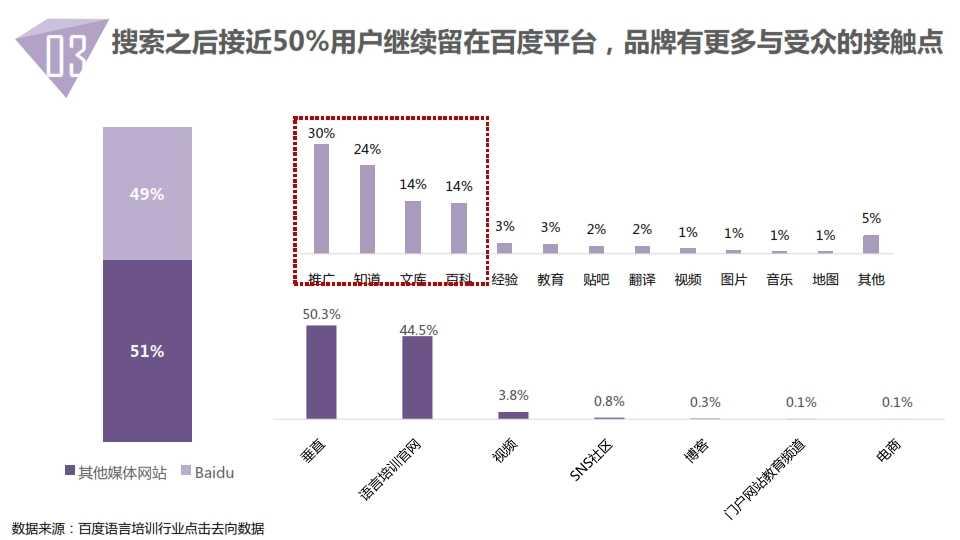 中国教育行业大数据白皮书0114_035