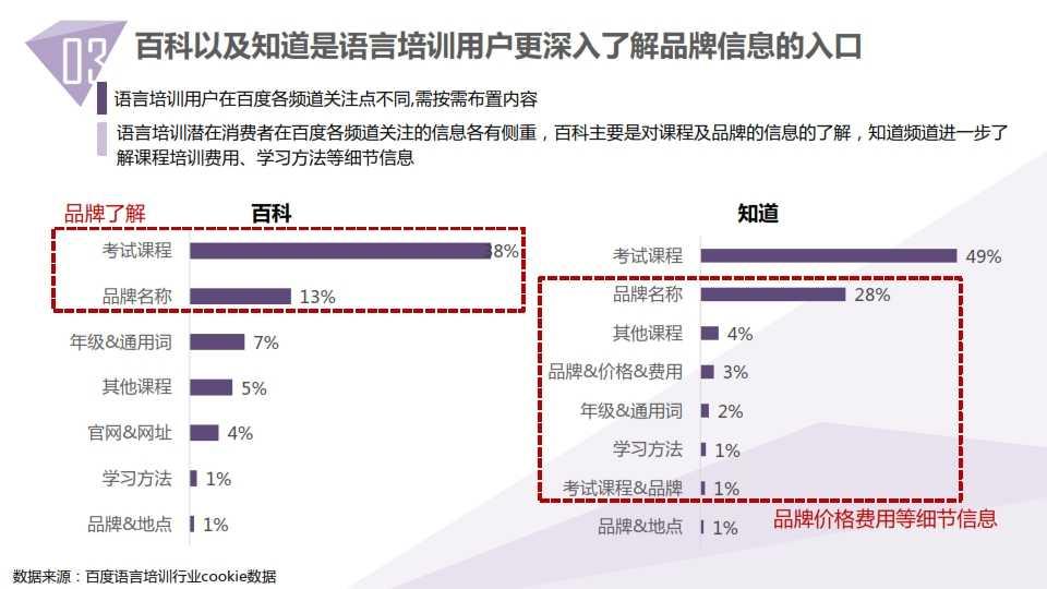 中国教育行业大数据白皮书0114_036