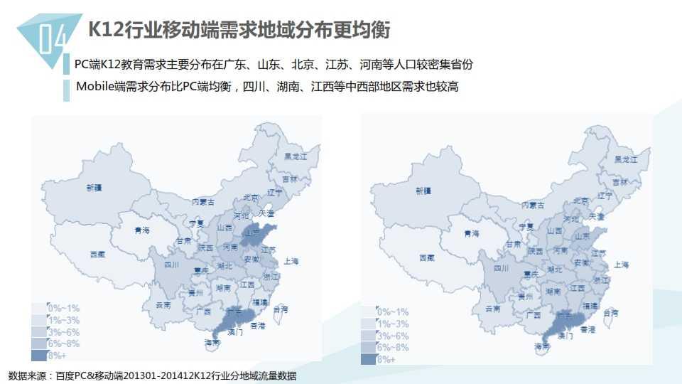 中国教育行业大数据白皮书0114_041
