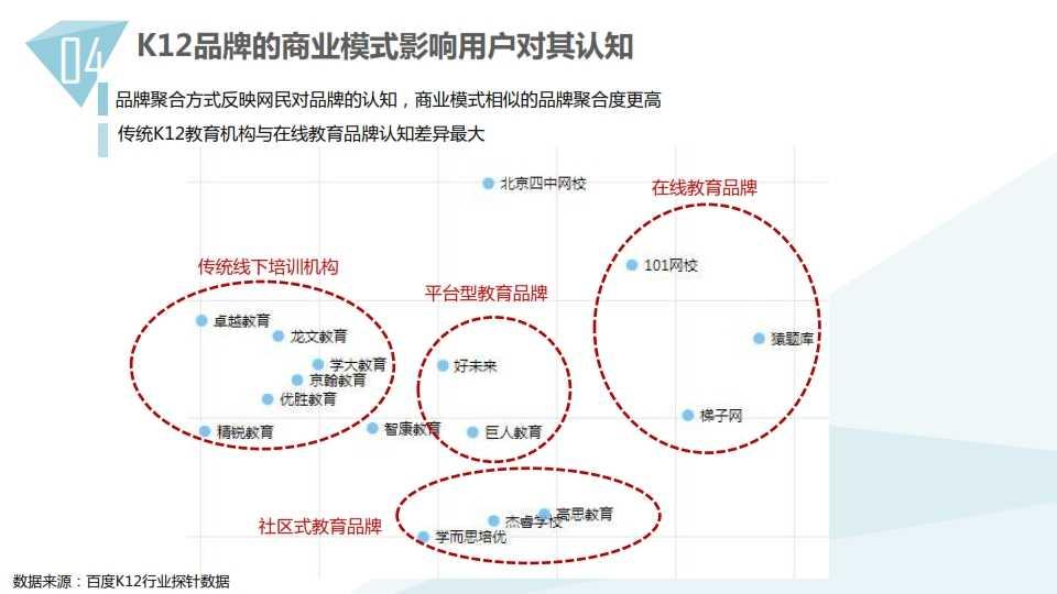 中国教育行业大数据白皮书0114_044