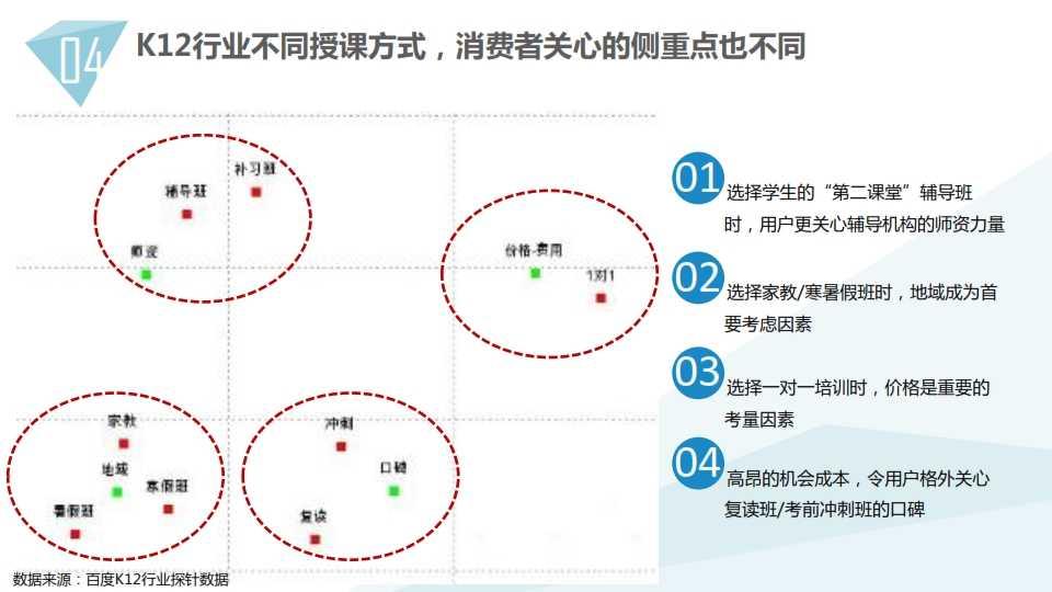 中国教育行业大数据白皮书0114_045