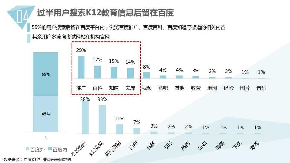 中国教育行业大数据白皮书0114_047