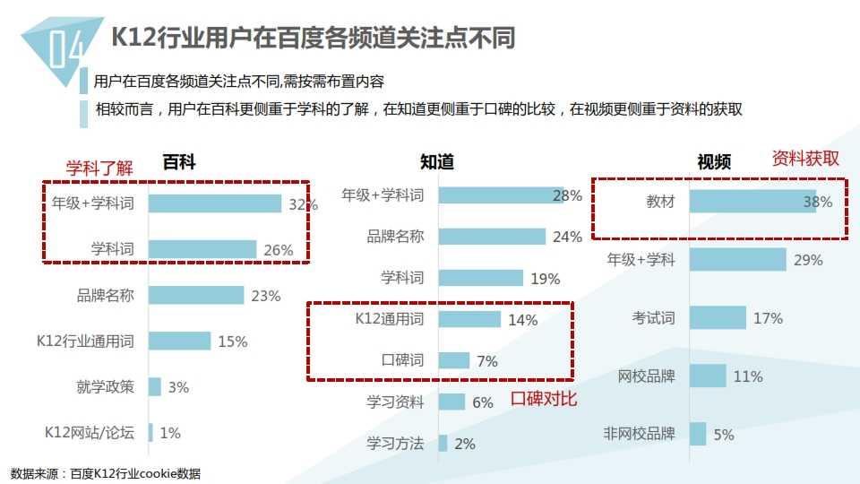 中国教育行业大数据白皮书0114_048