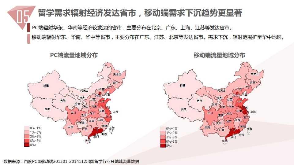 中国教育行业大数据白皮书0114_053