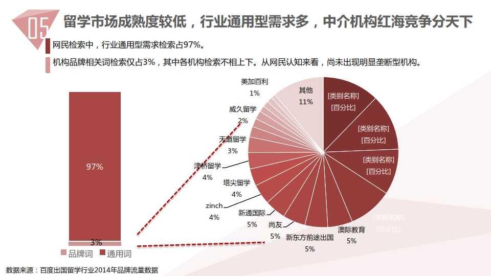 中国教育行业大数据白皮书0114_054