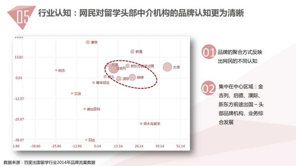 中国教育行业大数据白皮书0114_055
