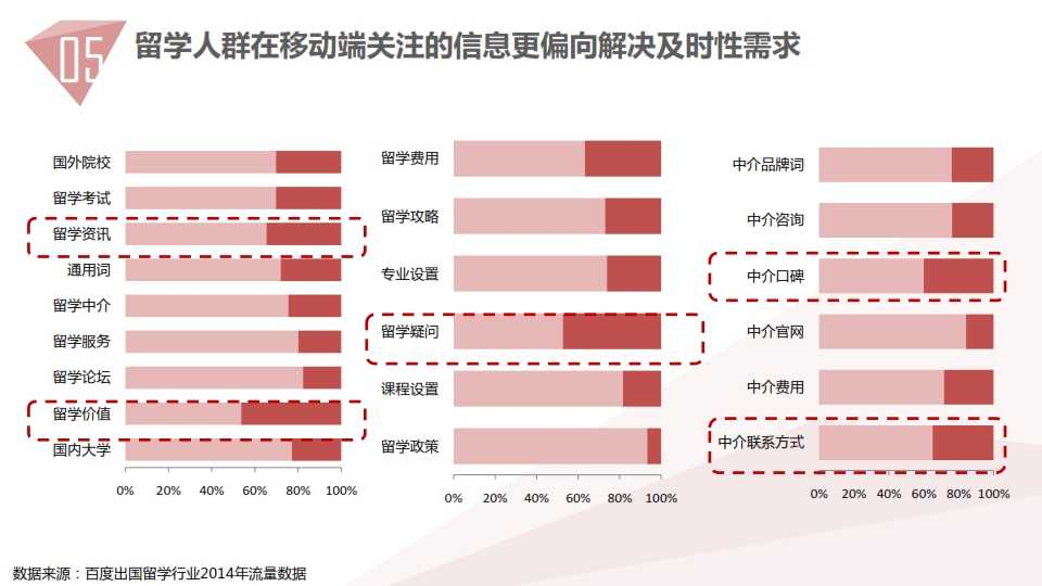 中国教育行业大数据白皮书0114_057