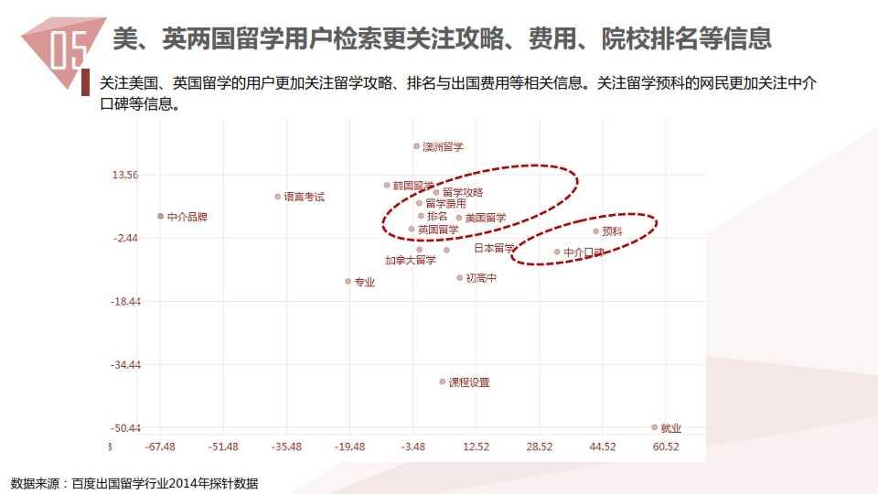 中国教育行业大数据白皮书0114_060