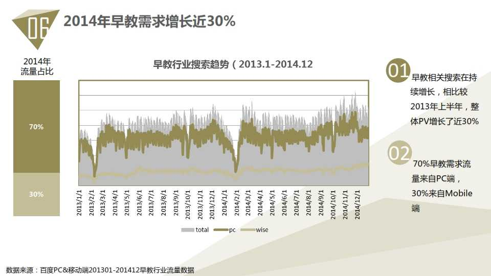 中国教育行业大数据白皮书0114_065