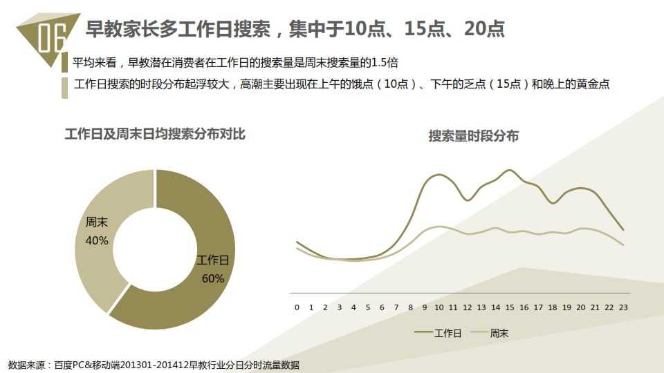 中国教育行业大数据白皮书0114_066