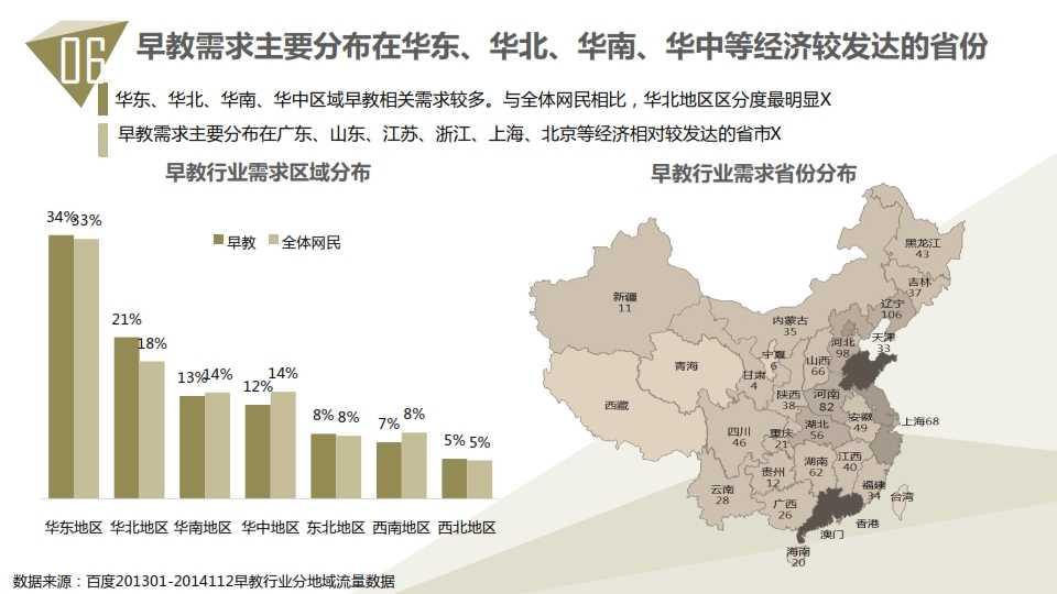 中国教育行业大数据白皮书0114_068