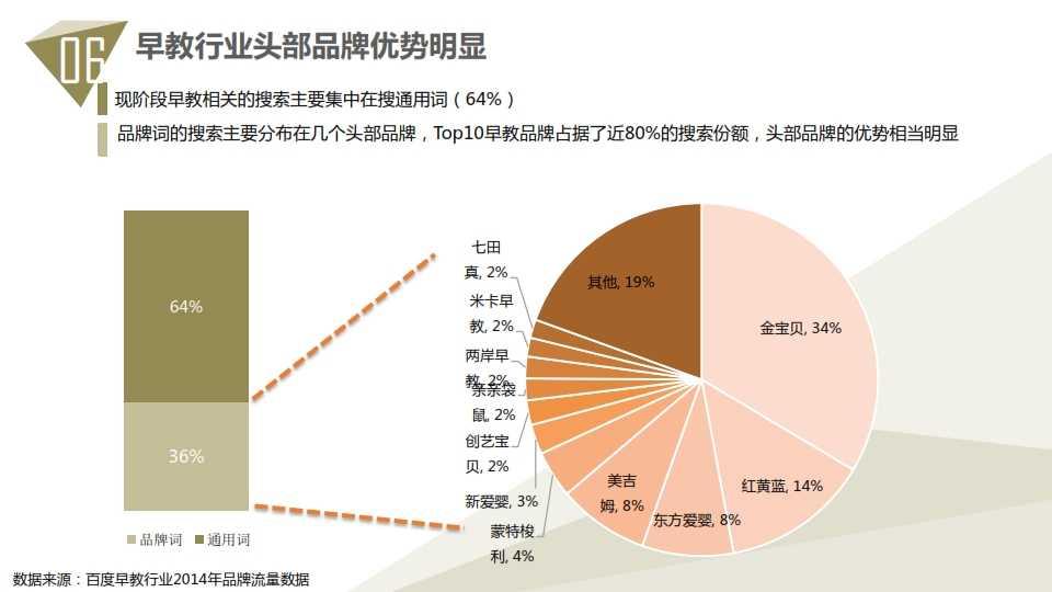 中国教育行业大数据白皮书0114_069