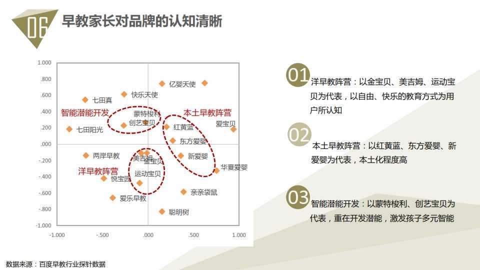 中国教育行业大数据白皮书0114_070