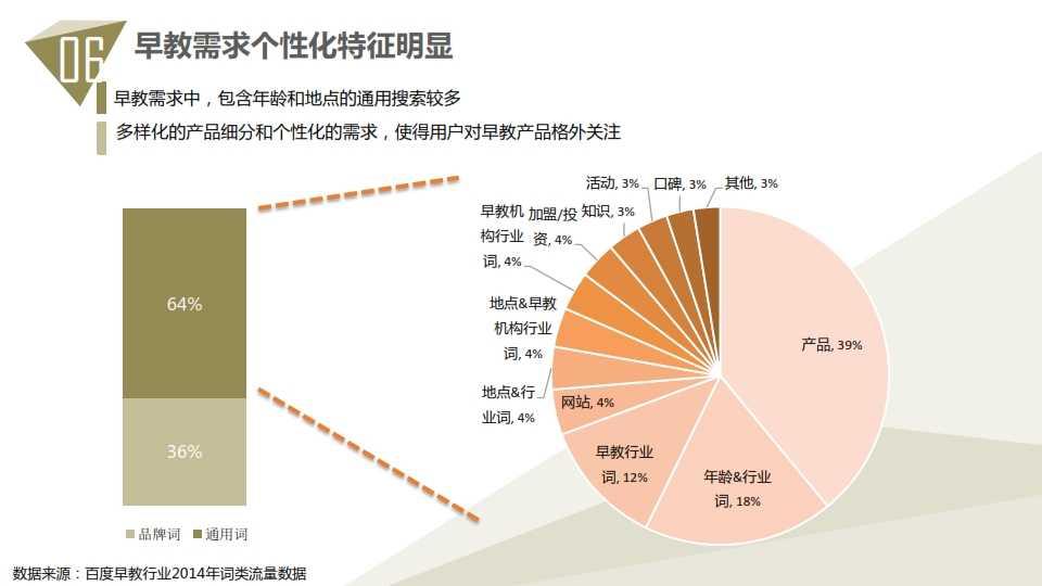 中国教育行业大数据白皮书0114_071