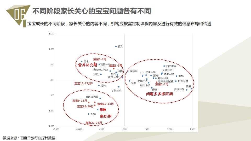 中国教育行业大数据白皮书0114_073