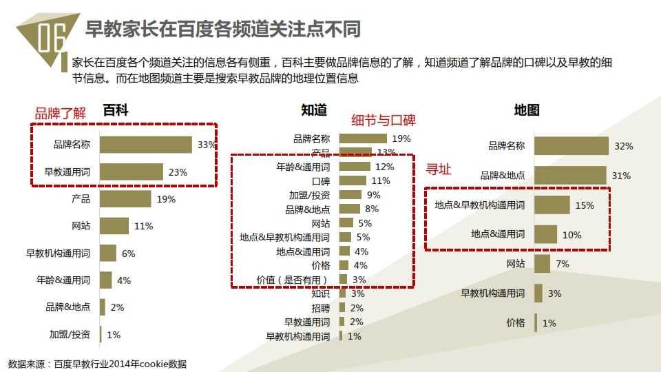 中国教育行业大数据白皮书0114_075