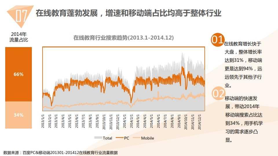 中国教育行业大数据白皮书0114_077