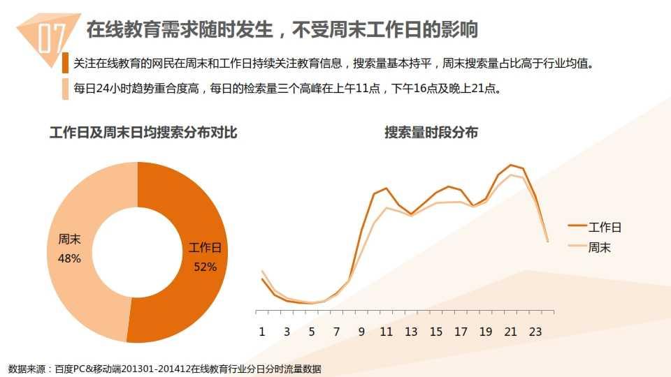 中国教育行业大数据白皮书0114_078