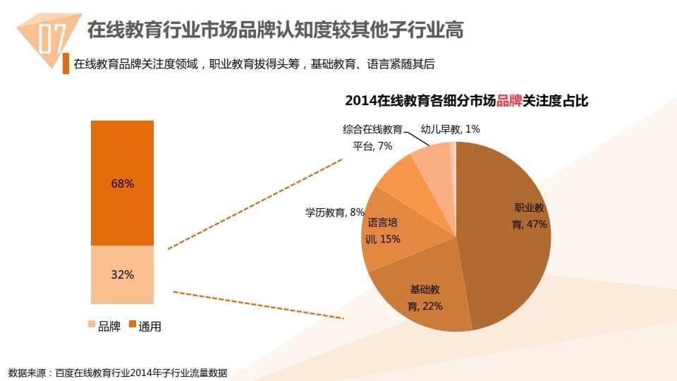 中国教育行业大数据白皮书0114_081