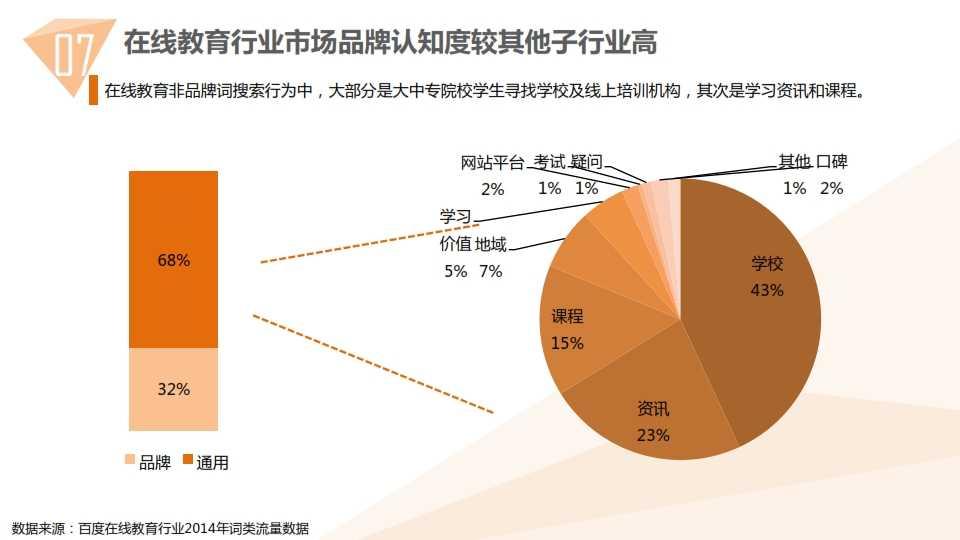 中国教育行业大数据白皮书0114_082